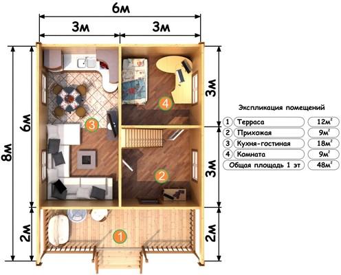 Изображение Дом из бруса 6х6м с террасой